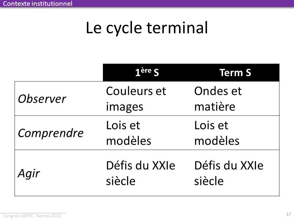 Congrès UdPPC, Nantes 2012 Le cycle terminal 17 Contexte institutionnel 1 ère STerm S Observer Couleurs et images Ondes et matière Comprendre Lois et
