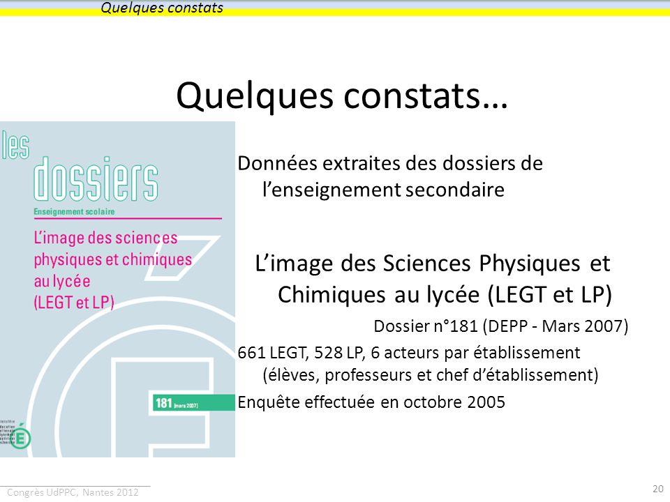 Congrès UdPPC, Nantes 2012 Quelques constats… Données extraites des dossiers de lenseignement secondaire Limage des Sciences Physiques et Chimiques au
