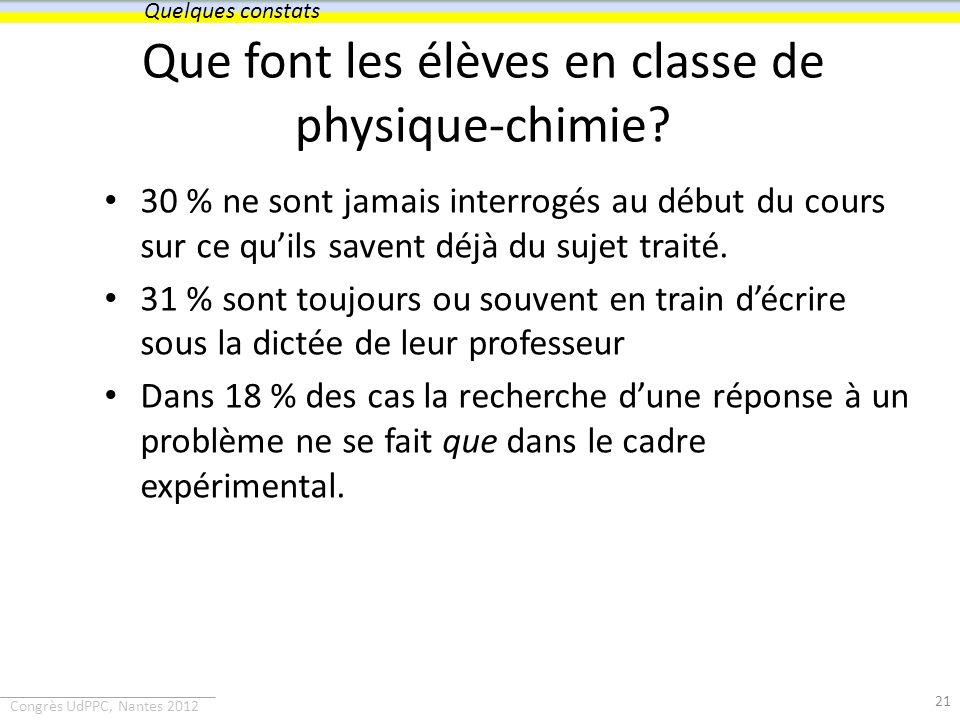 Congrès UdPPC, Nantes 2012 Que font les élèves en classe de physique-chimie? 30 % ne sont jamais interrogés au début du cours sur ce quils savent déjà