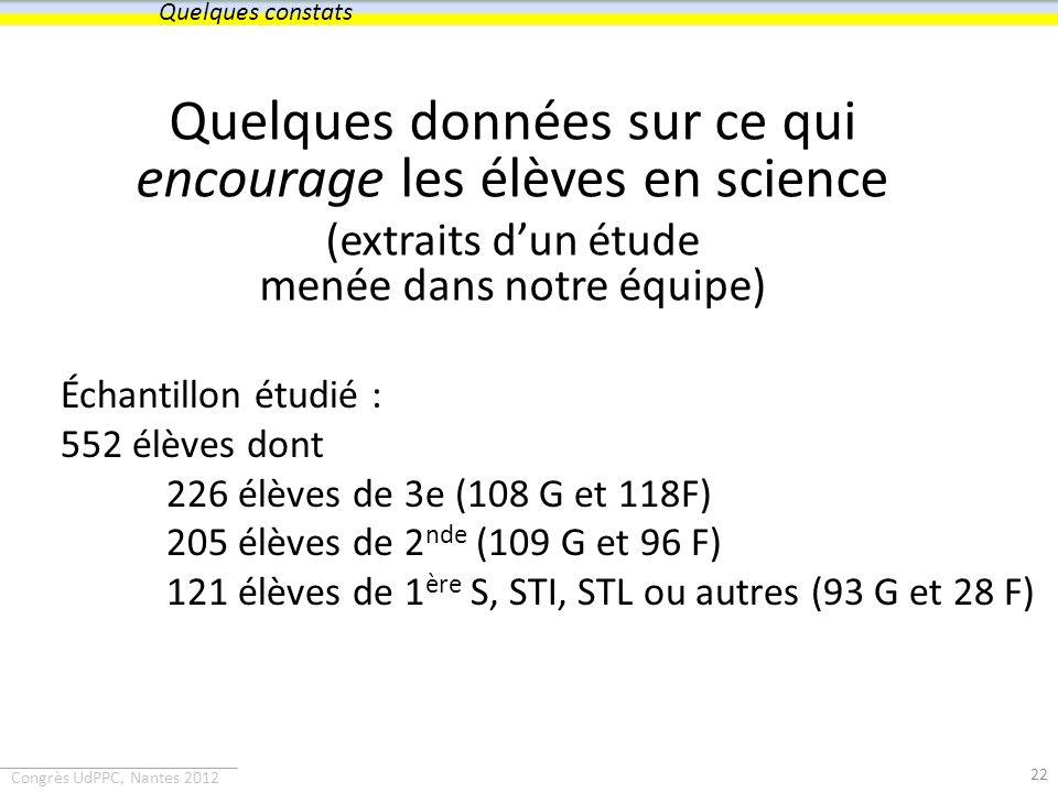 Congrès UdPPC, Nantes 2012 Quelques données sur ce qui encourage les élèves en science (extraits dun étude menée dans notre équipe) Échantillon étudié