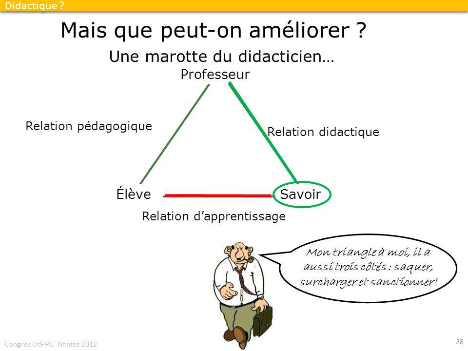 Congrès UdPPC, Nantes 2012 Mais que peut-on améliorer ? Une marotte du didacticien… Professeur ÉlèveSavoir Relation didactique Relation pédagogique Re