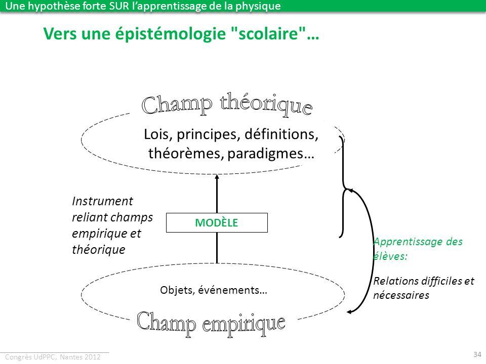 Congrès UdPPC, Nantes 2012 Vers une épistémologie
