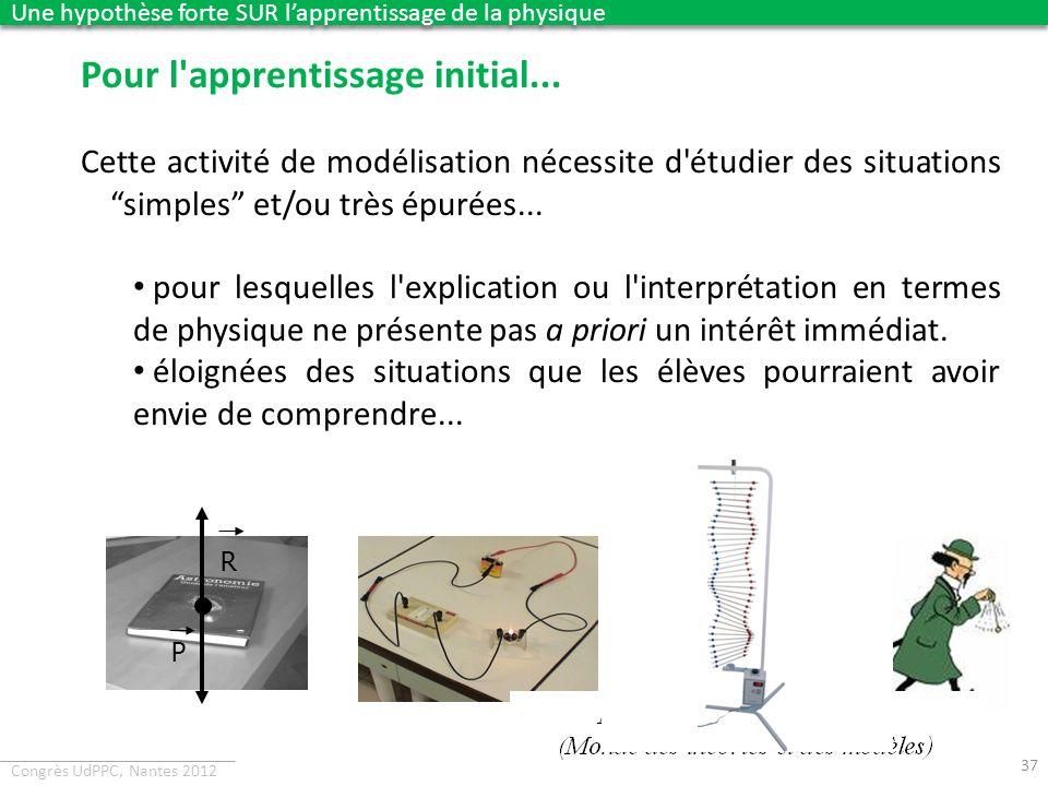 Congrès UdPPC, Nantes 2012 Pour l'apprentissage initial... Cette activité de modélisation nécessite d'étudier des situations simples et/ou très épurée