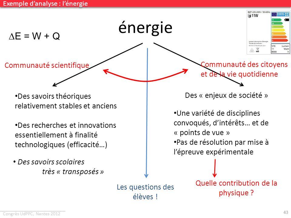 Congrès UdPPC, Nantes 2012 énergie 43 Une variété de disciplines convoqués, dintérêts… et de « points de vue » Pas de résolution par mise à lépreuve e