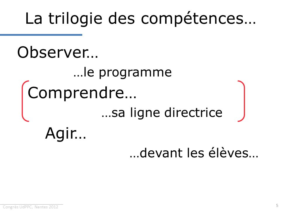 Congrès UdPPC, Nantes 2012 La trilogie des compétences… Observer… …le programme Comprendre… …sa ligne directrice Agir… …devant les élèves… 5