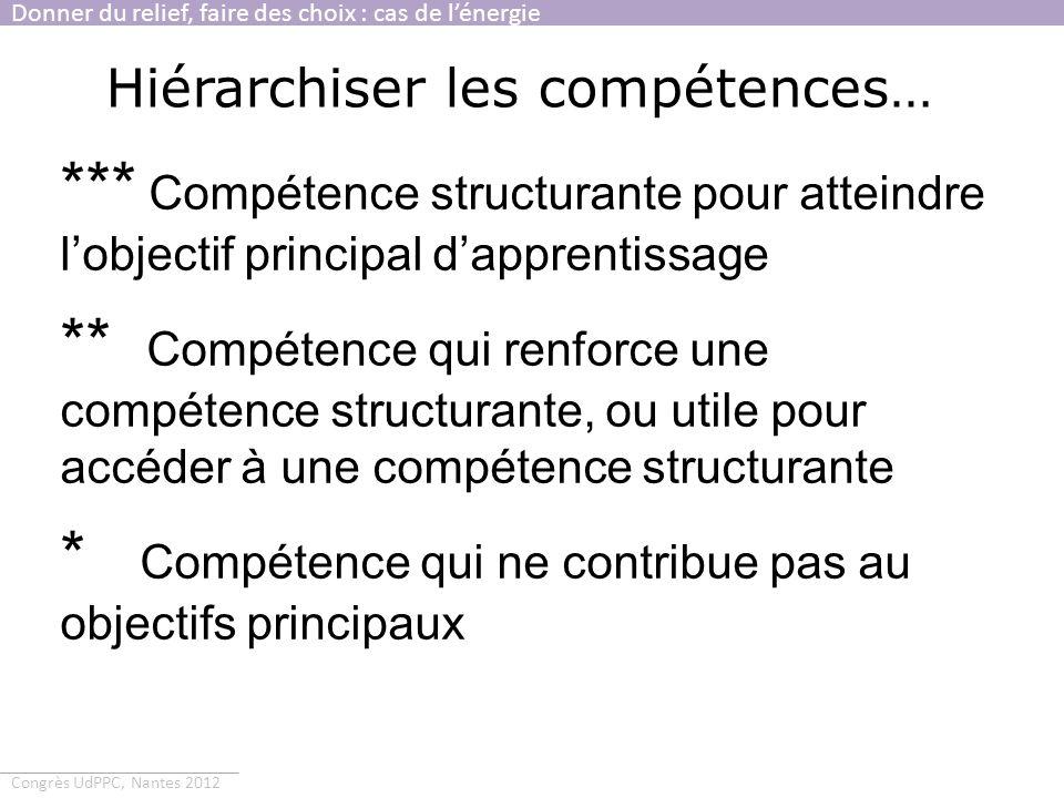 Congrès UdPPC, Nantes 2012 Hiérarchiser les compétences… *** Compétence structurante pour atteindre lobjectif principal dapprentissage ** Compétence q