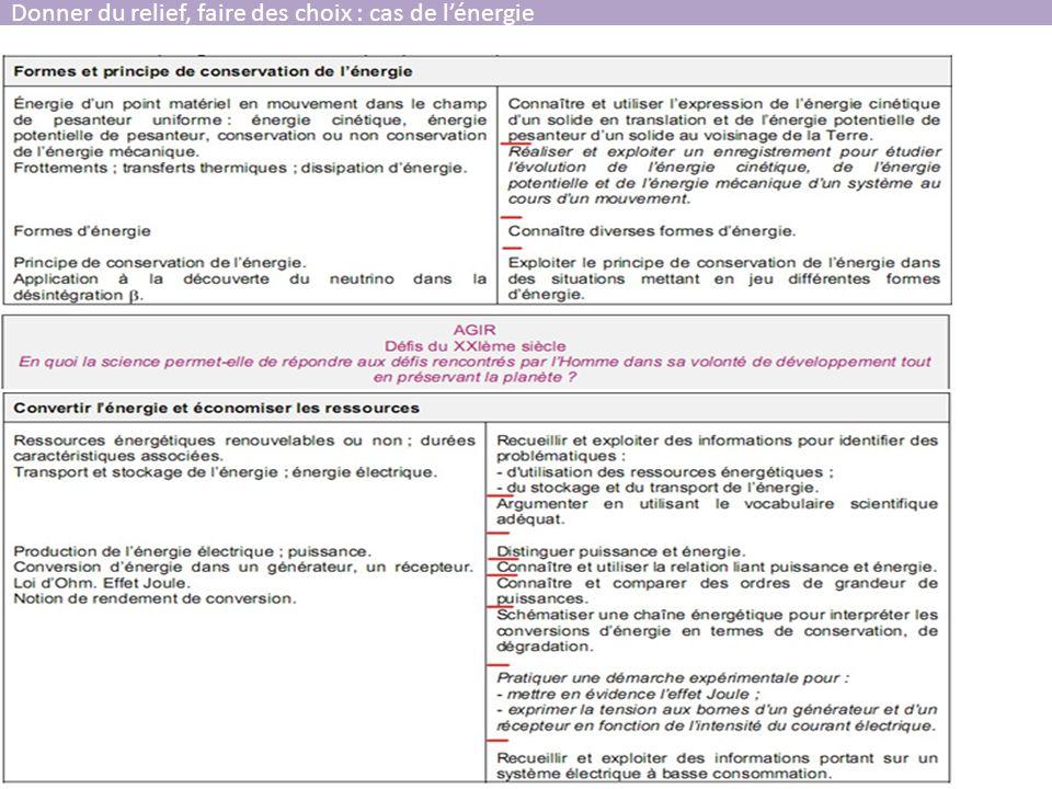 Congrès UdPPC, Nantes 2012 51 Donner du relief, faire des choix : cas de lénergie