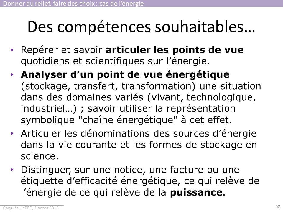 Congrès UdPPC, Nantes 2012 Des compétences souhaitables… 52 Repérer et savoir articuler les points de vue quotidiens et scientifiques sur lénergie. An