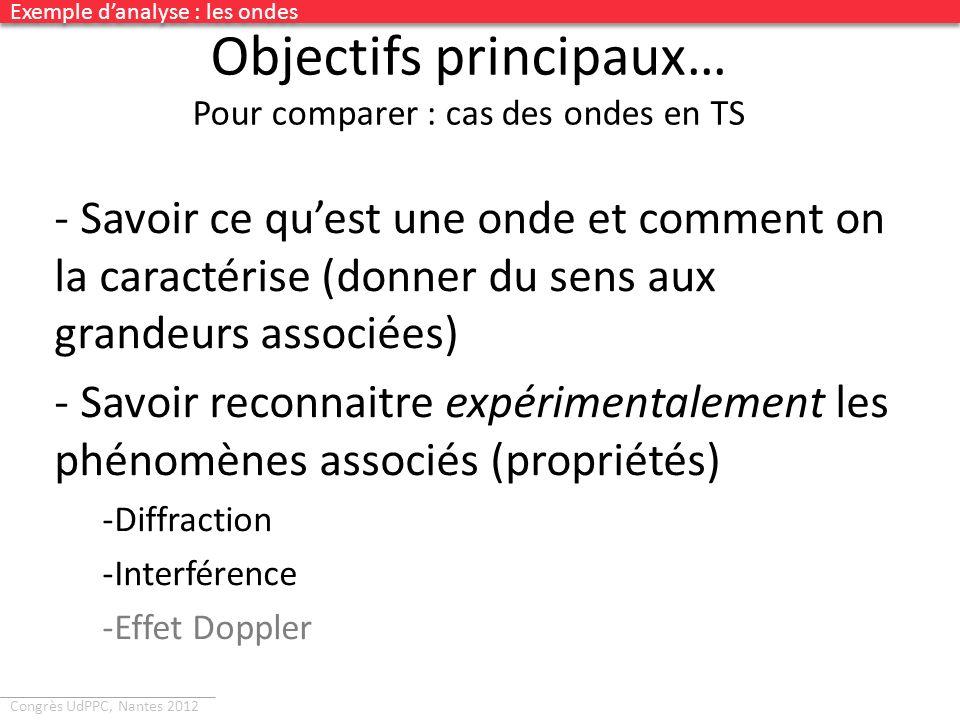 Congrès UdPPC, Nantes 2012 Objectifs principaux… Pour comparer : cas des ondes en TS - Savoir ce quest une onde et comment on la caractérise (donner d