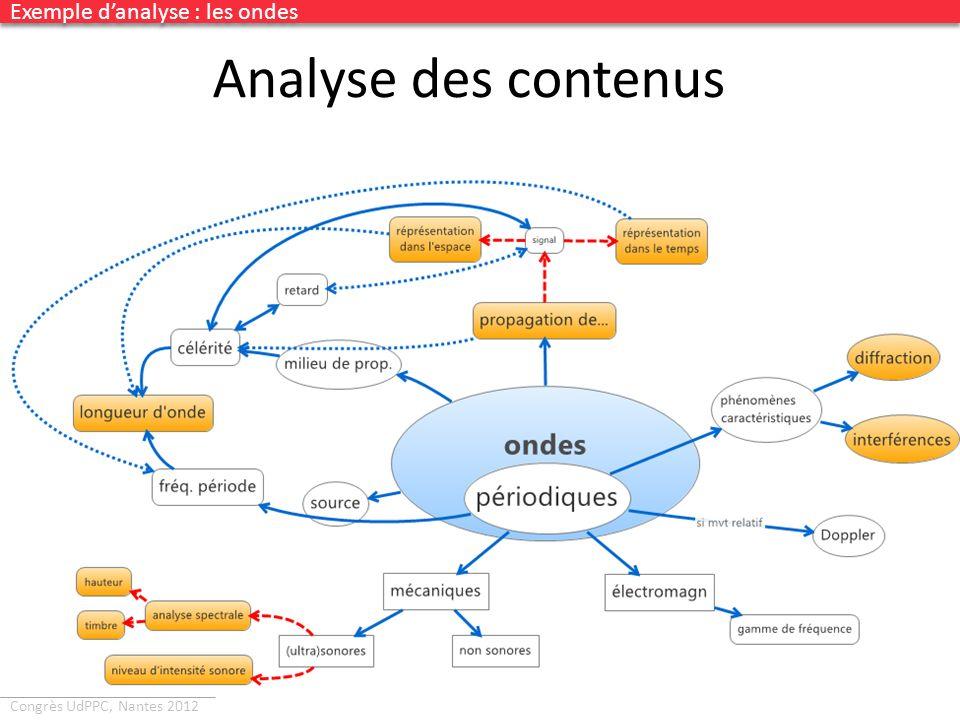 Congrès UdPPC, Nantes 2012 Analyse des contenus Exemple danalyse : les ondes