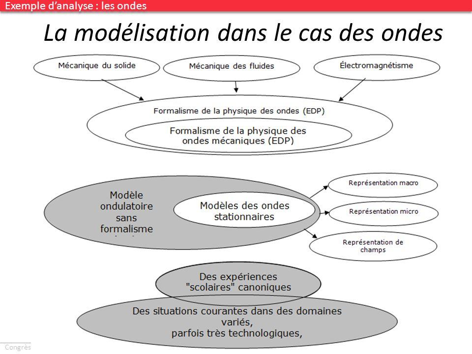 Congrès UdPPC, Nantes 2012 La modélisation dans le cas des ondes 61 Exemple danalyse : les ondes