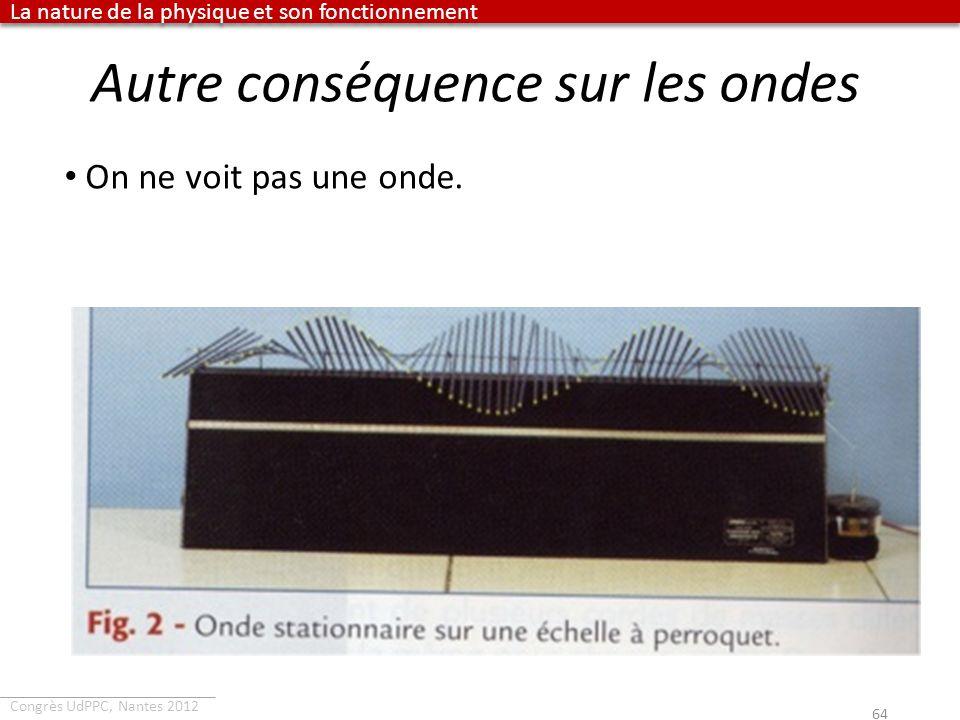 Congrès UdPPC, Nantes 2012 Autre conséquence sur les ondes 64 La nature de la physique et son fonctionnement On ne voit pas une onde.