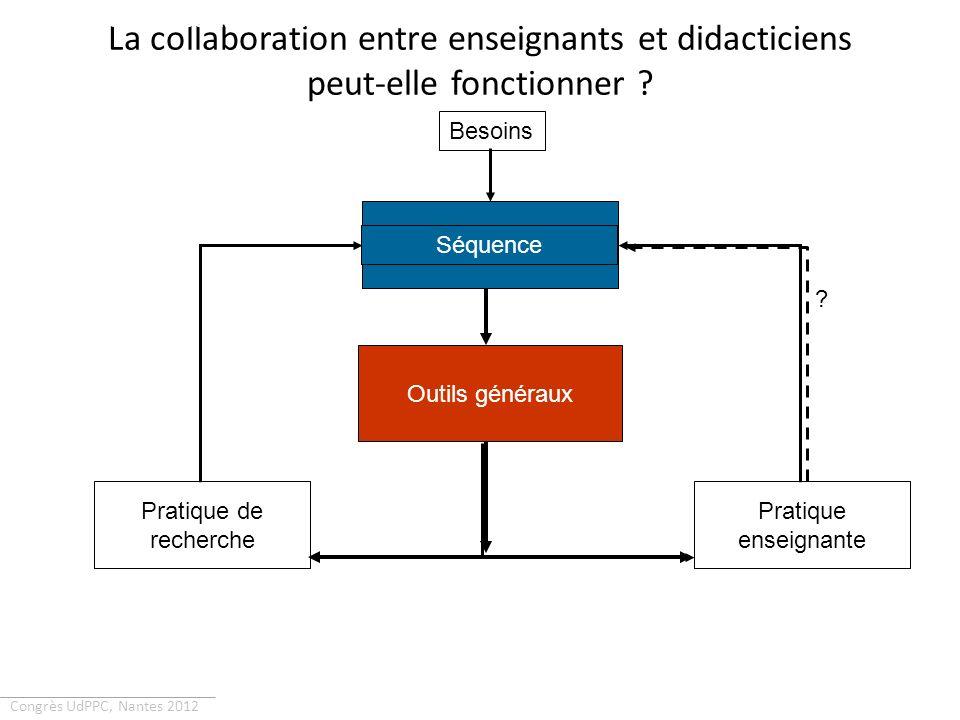 Congrès UdPPC, Nantes 2012 La collaboration entre enseignants et didacticiens peut-elle fonctionner ? Pratique de recherche Pratique enseignante Conte