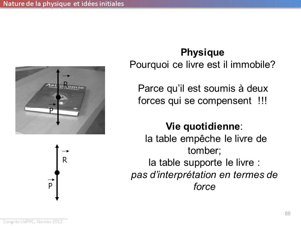 Congrès UdPPC, Nantes 2012 88 R P Vie quotidienne: la table empêche le livre de tomber; la table supporte le livre : pas dinterprétation en termes de