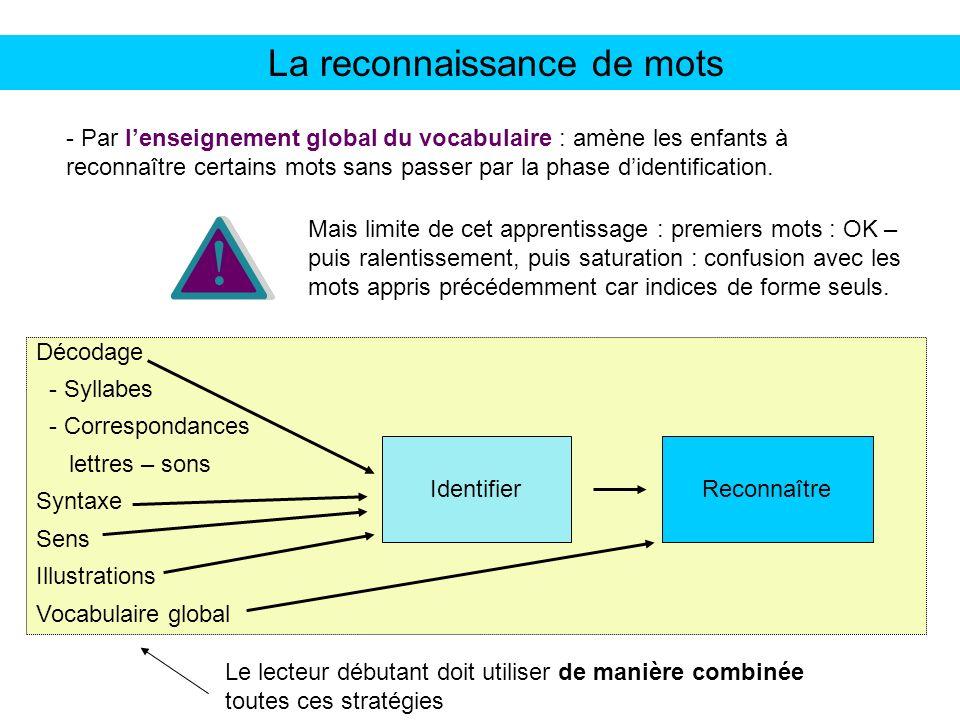 La microsélection Définition : processus amenant le lecteur à décider quelle est linformation principale dune phrase.