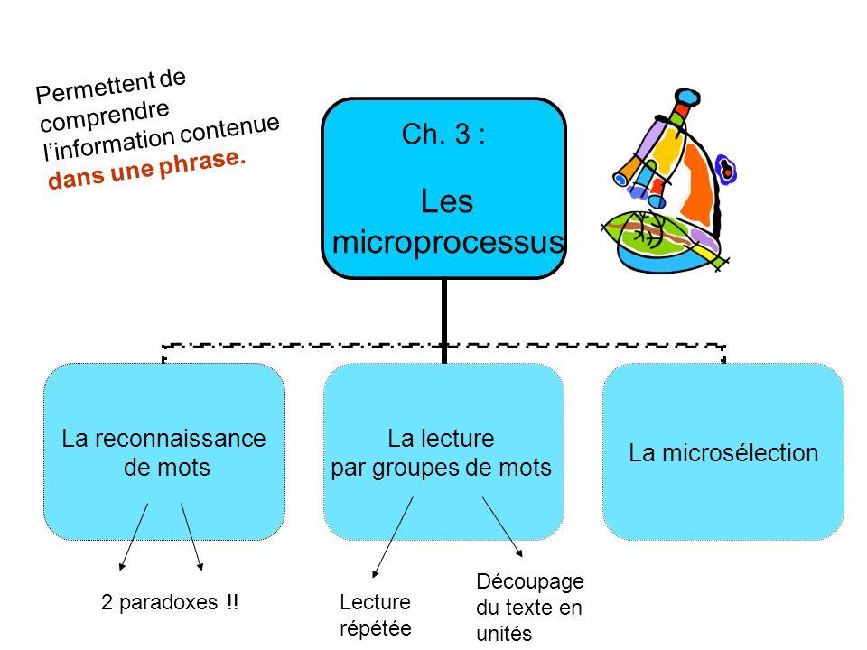 Ch. 3 : Les microprocessus La reconnaissance de mots La lecture par groupes de mots La microsélection Permettent de comprendre linformation contenue d