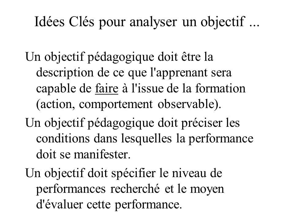 Idées Clés pour analyser un objectif... Un objectif pédagogique doit être la description de ce que l'apprenant sera capable de faire à l'issue de la f