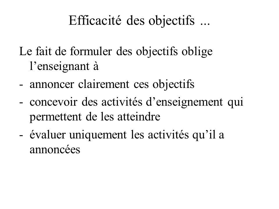 Efficacité des objectifs... Le fait de formuler des objectifs oblige lenseignant à -annoncer clairement ces objectifs -concevoir des activités denseig