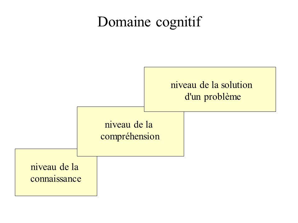 Domaine cognitif niveau de la connaissance niveau de la compréhension niveau de la solution d'un problème