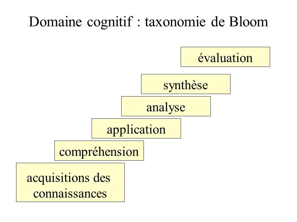 Domaine cognitif : taxonomie de Bloom acquisitions des connaissances compréhensionapplicationanalysesynthèseévaluation