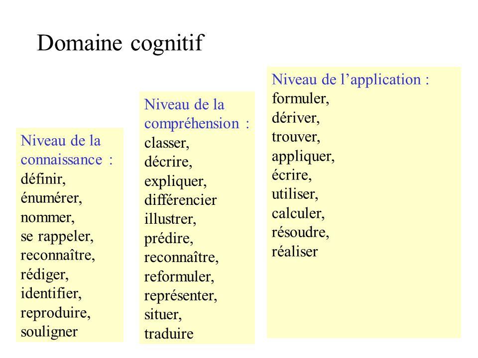 Domaine cognitif Niveau de la connaissance : définir, énumérer, nommer, se rappeler, reconnaître, rédiger, identifier, reproduire, souligner Niveau de la compréhension : classer, décrire, expliquer, différencier illustrer, prédire, reconnaître, reformuler, représenter, situer, traduire Niveau de lapplication : formuler, dériver, trouver, appliquer, écrire, utiliser, calculer, résoudre, réaliser