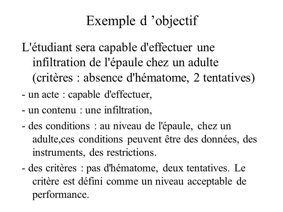 Exemple d objectif L'étudiant sera capable d'effectuer une infiltration de l'épaule chez un adulte (critères : absence d'hématome, 2 tentatives) - un
