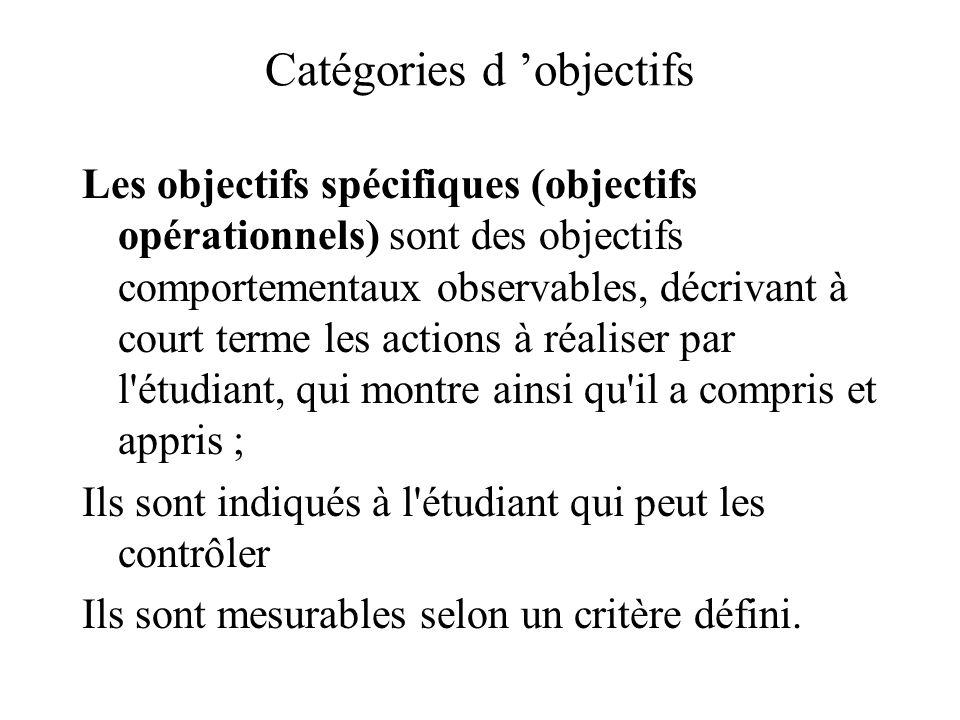 Catégories d objectifs Les objectifs spécifiques (objectifs opérationnels) sont des objectifs comportementaux observables, décrivant à court terme les