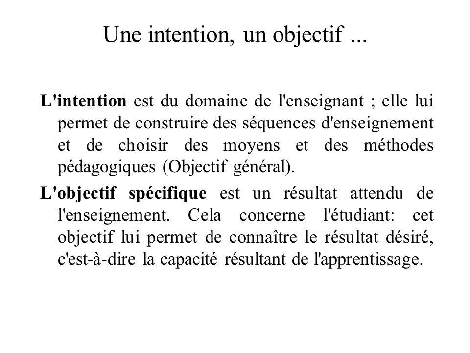 Une intention, un objectif... L'intention est du domaine de l'enseignant ; elle lui permet de construire des séquences d'enseignement et de choisir de