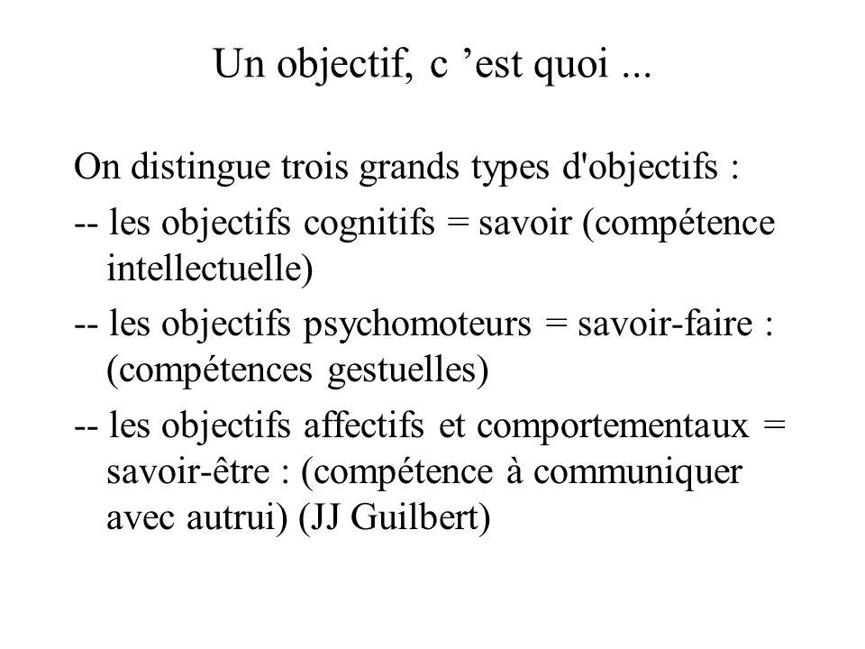 Un objectif, c est quoi... On distingue trois grands types d'objectifs : -- les objectifs cognitifs = savoir (compétence intellectuelle) -- les object