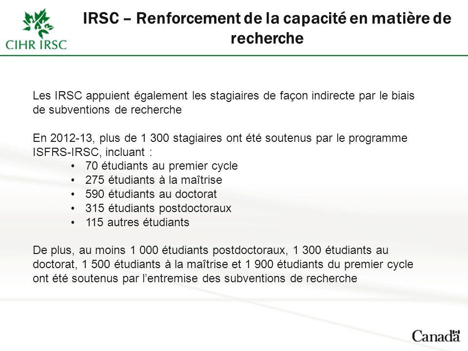Les IRSC appuient également les stagiaires de façon indirecte par le biais de subventions de recherche En 2012-13, plus de 1 300 stagiaires ont été soutenus par le programme ISFRS-IRSC, incluant : 70 étudiants au premier cycle 275 étudiants à la maîtrise 590 étudiants au doctorat 315 étudiants postdoctoraux 115 autres étudiants De plus, au moins 1 000 étudiants postdoctoraux, 1 300 étudiants au doctorat, 1 500 étudiants à la maîtrise et 1 900 étudiants du premier cycle ont été soutenus par lentremise des subventions de recherche IRSC – Renforcement de la capacité en matière de recherche