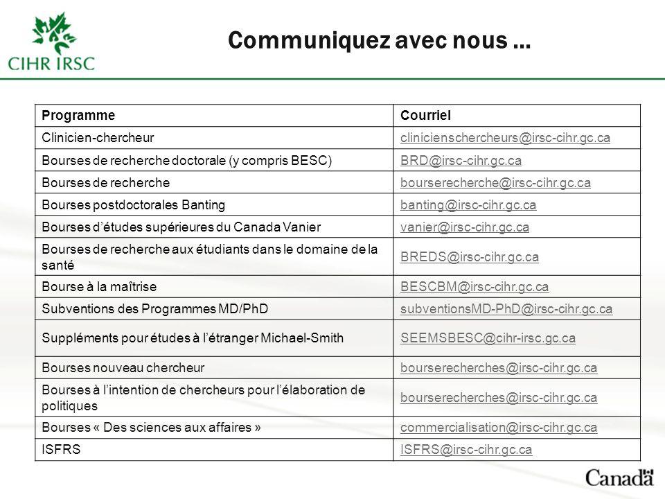 Communiquez avec nous … ProgrammeCourriel Clinicien-chercheurclinicienschercheurs@irsc-cihr.gc.ca Bourses de recherche doctorale (y compris BESC)BRD@irsc-cihr.gc.ca Bourses de recherchebourserecherche@irsc-cihr.gc.ca Bourses postdoctorales Bantingbanting@irsc-cihr.gc.ca Bourses détudes supérieures du Canada Vaniervanier@irsc-cihr.gc.ca Bourses de recherche aux étudiants dans le domaine de la santé BREDS@irsc-cihr.gc.ca Bourse à la maîtriseBESCBM@irsc-cihr.gc.ca Subventions des Programmes MD/PhDsubventionsMD-PhD@irsc-cihr.gc.ca Suppléments pour études à létranger Michael-SmithSEEMSBESC@cihr-irsc.gc.ca Bourses nouveau chercheurbourserecherches@irsc-cihr.gc.ca Bourses à lintention de chercheurs pour lélaboration de politiques bourserecherches@irsc-cihr.gc.ca Bourses « Des sciences aux affaires »commercialisation@irsc-cihr.gc.ca ISFRSISFRS@irsc-cihr.gc.ca