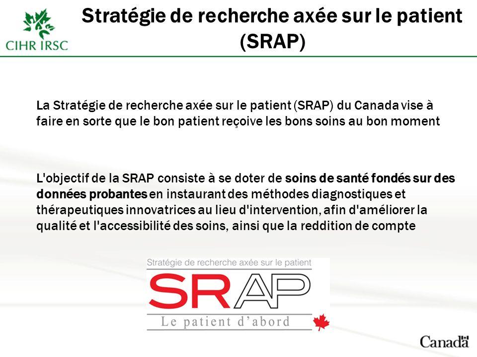 Stratégie de recherche axée sur le patient (SRAP) La Stratégie de recherche axée sur le patient (SRAP) du Canada vise à faire en sorte que le bon patient reçoive les bons soins au bon moment L objectif de la SRAP consiste à se doter de soins de santé fondés sur des données probantes en instaurant des méthodes diagnostiques et thérapeutiques innovatrices au lieu d intervention, afin d améliorer la qualité et l accessibilité des soins, ainsi que la reddition de compte