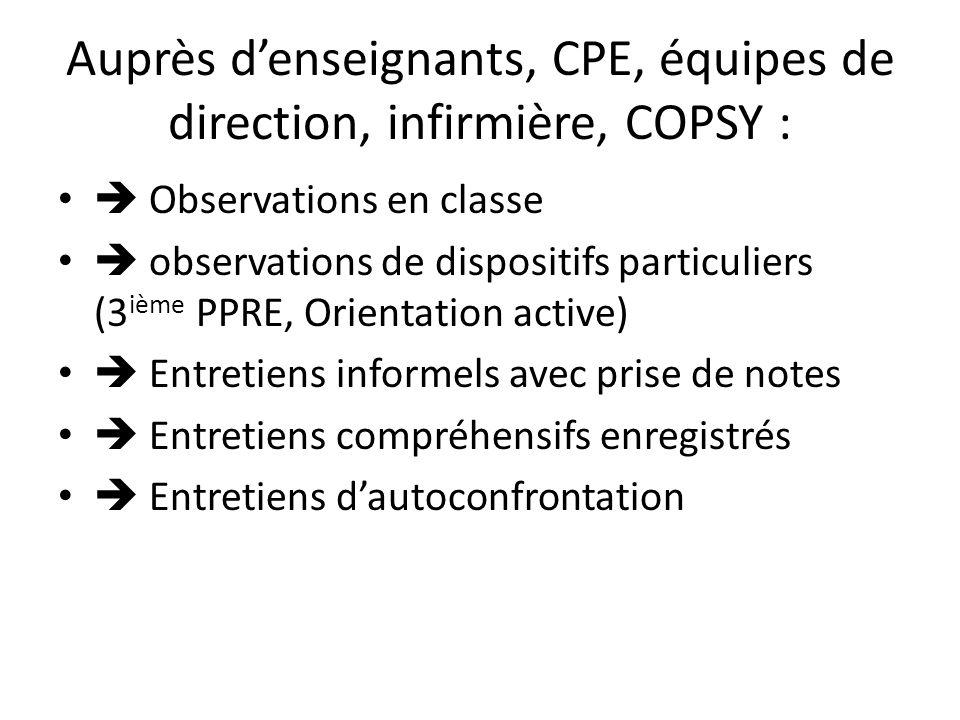 Auprès denseignants, CPE, équipes de direction, infirmière, COPSY : Observations en classe observations de dispositifs particuliers (3 ième PPRE, Orie