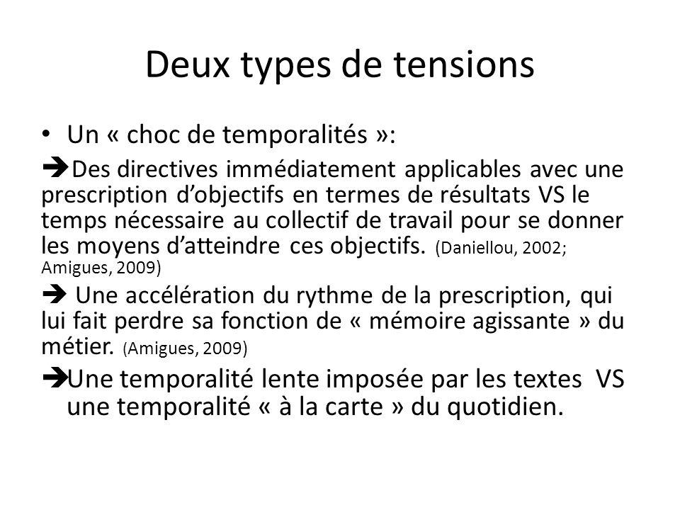 Deux types de tensions Un « choc de temporalités »: Des directives immédiatement applicables avec une prescription dobjectifs en termes de résultats V