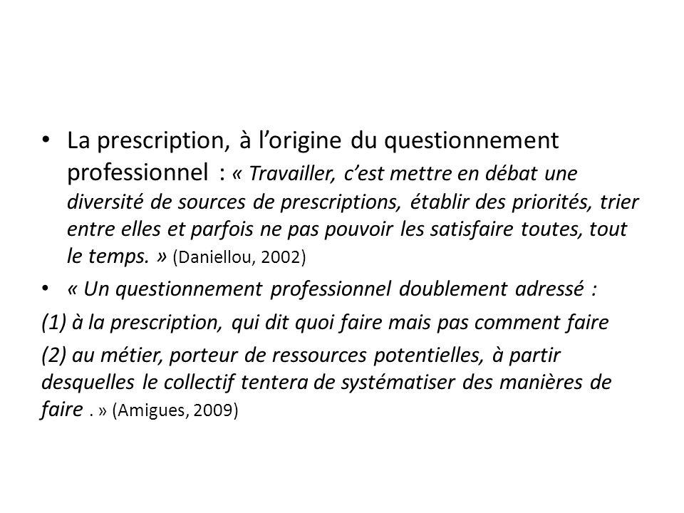 La prescription, à lorigine du questionnement professionnel : « Travailler, cest mettre en débat une diversité de sources de prescriptions, établir de