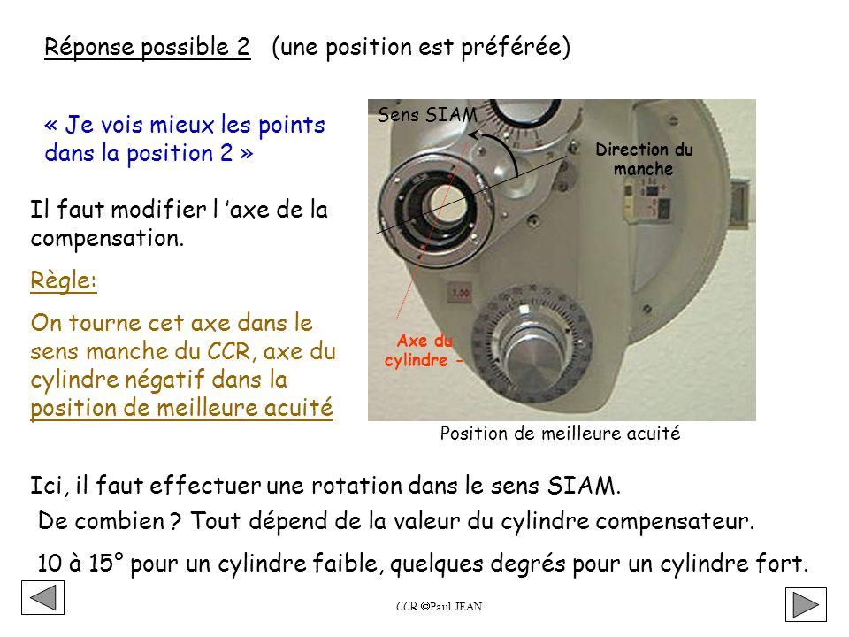 CCR Paul JEAN Réponse possible 2 (une position est préférée) « Je vois mieux les points dans la position 2 » Axe du cylindre - Direction du manche Position de meilleure acuité Sens SIAM Il faut modifier l axe de la compensation.