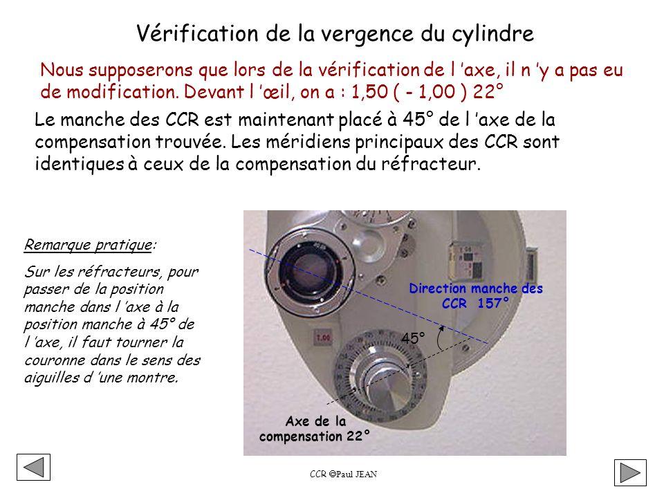 Vérification de la vergence du cylindre Nous supposerons que lors de la vérification de l axe, il n y a pas eu de modification.