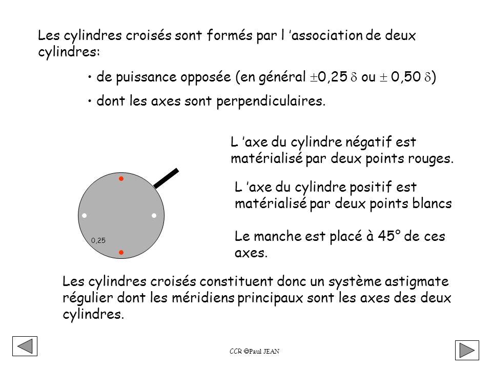 Les cylindres croisés sont formés par l association de deux cylindres: de puissance opposée (en général 0,25 ou 0,50 ) dont les axes sont perpendiculaires.