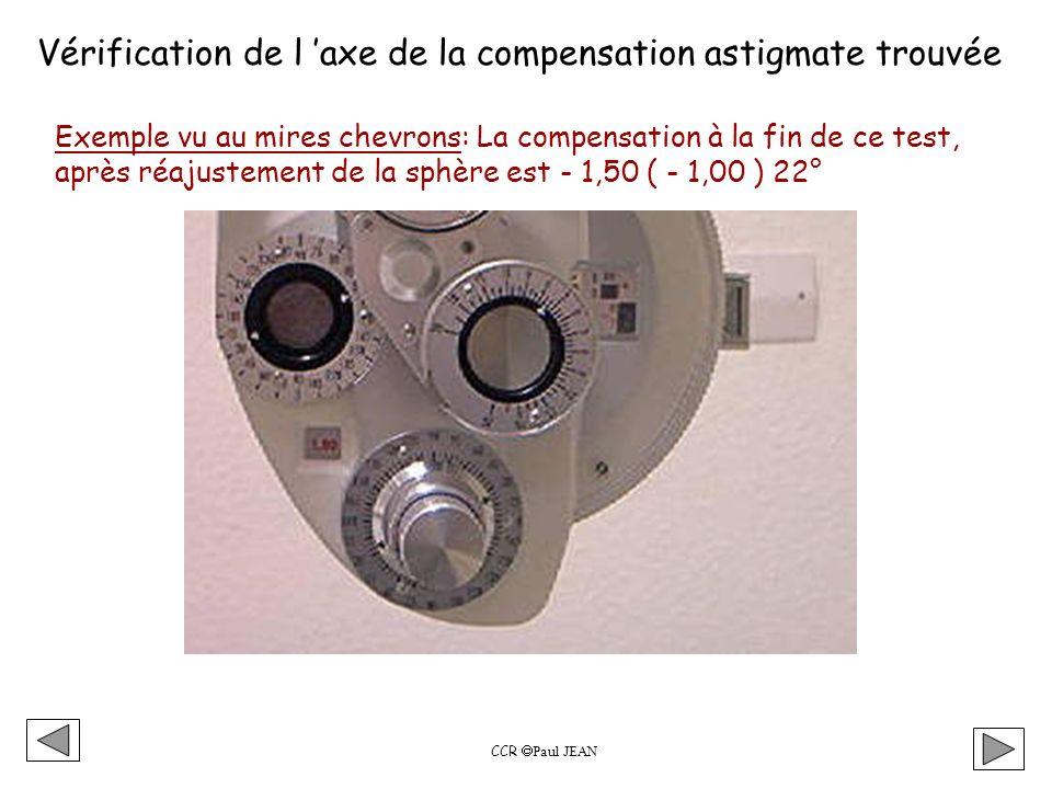 CCR Paul JEAN 3 - « Je vois mieux dans la position 2 » Dans la position de meilleure acuité, l axe du cylindre positif des CCR est parallèle à l axe de la compensation.