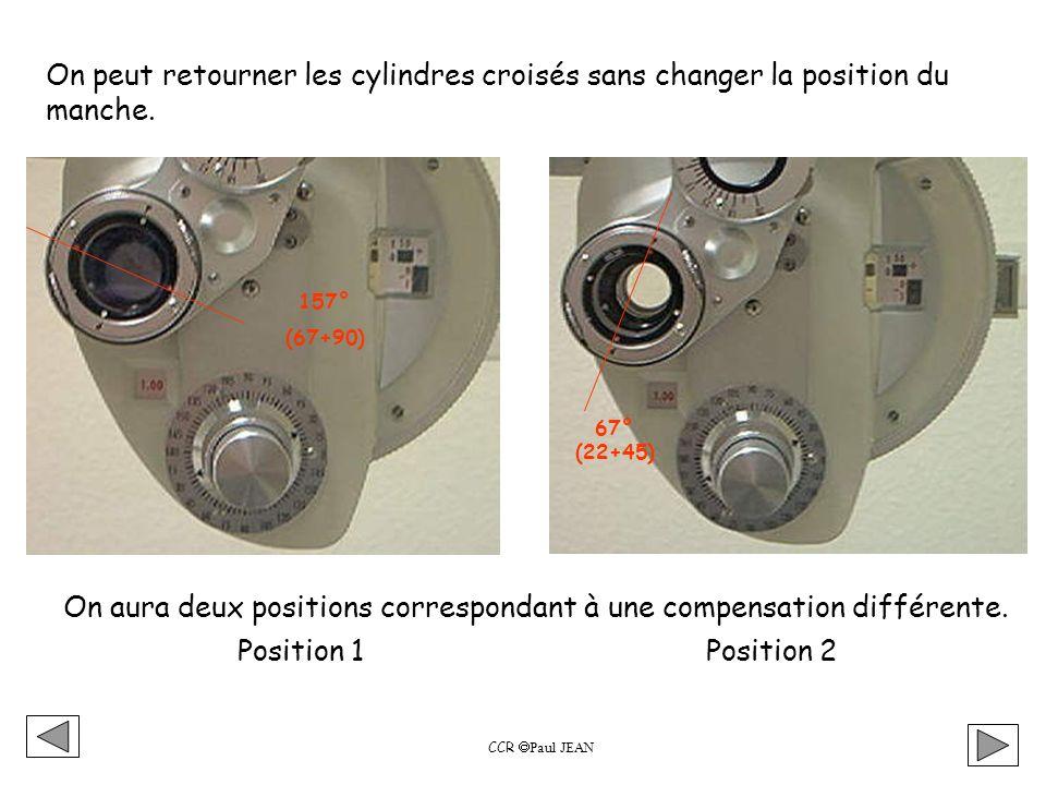 CCR Paul JEAN 157° (67+90) 67° (22+45) On peut retourner les cylindres croisés sans changer la position du manche.