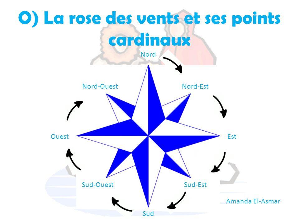 O) La rose des vents et ses points cardinaux Nord Sud OuestEst Nord-Ouest Sud-Ouest Nord-Est Sud-Est Amanda El-Asmar