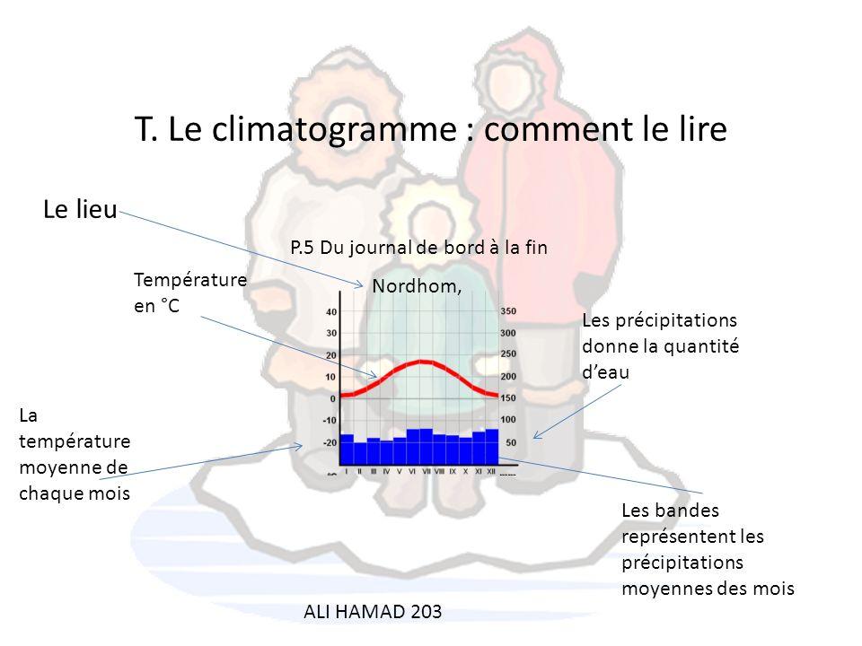 T. Le climatogramme : comment le lire Le lieu Température en °C La température moyenne de chaque mois Les précipitations donne la quantité deau Les ba