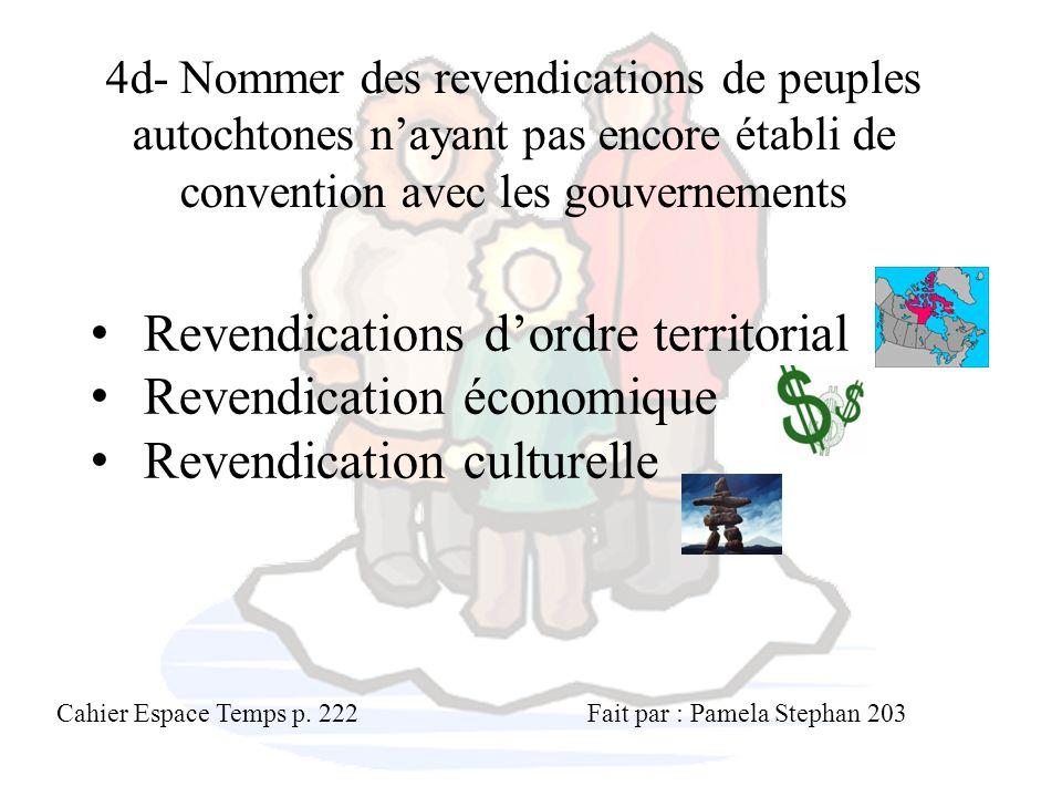 4d- Nommer des revendications de peuples autochtones nayant pas encore établi de convention avec les gouvernements Revendications dordre territorial R