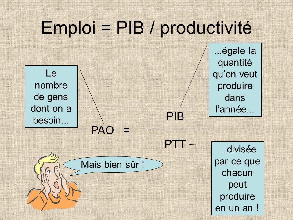 Compréhension du mécanisme PTT Productivité du travail par tête = PIB PAO Donc… PAO = Pourquoi ? On divise la production (PIB) par la quantité de fact