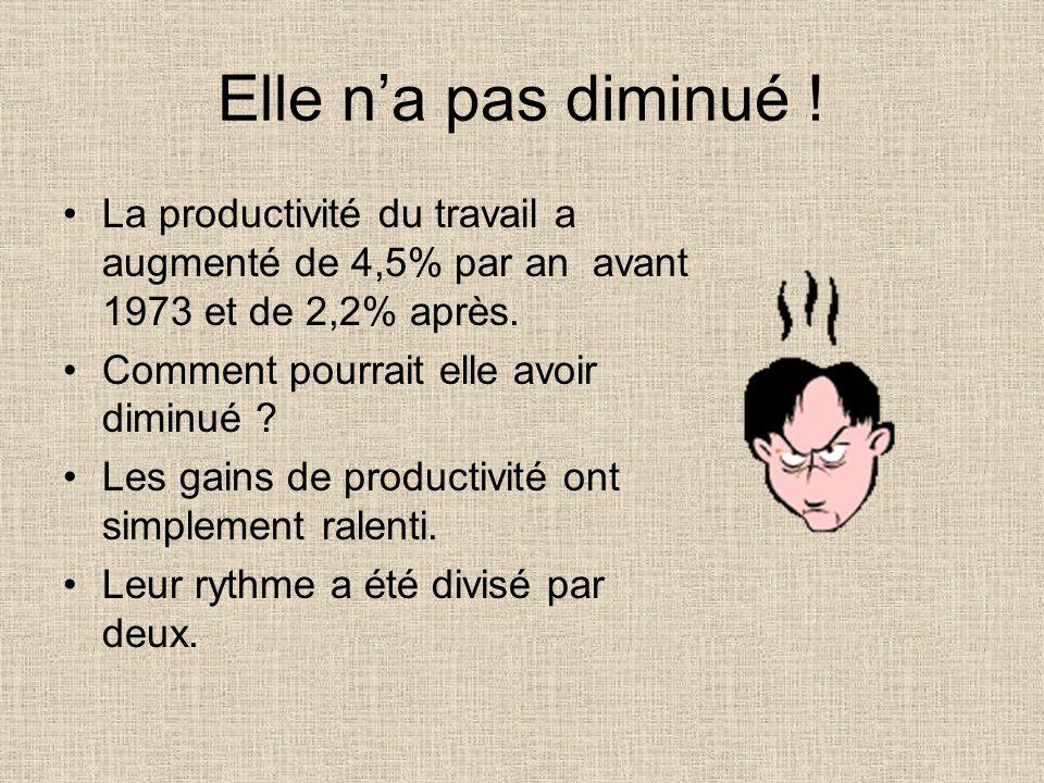 Lecture du document Comment a évolué la productivité en France entre ces deux période ?