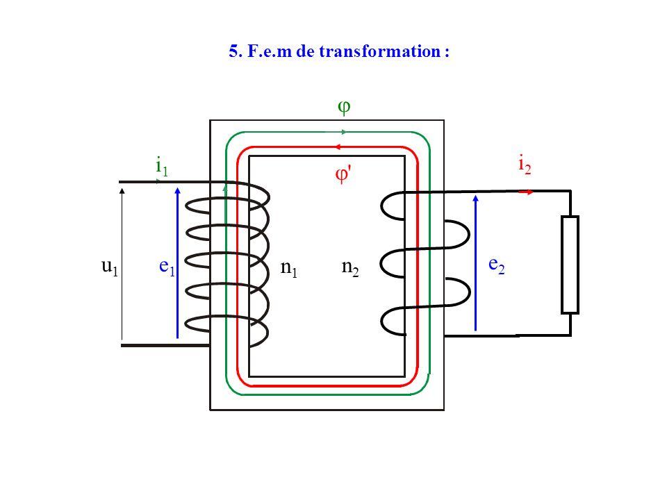 i e 4. f.e.m dauto induction : l n 1 s constante u