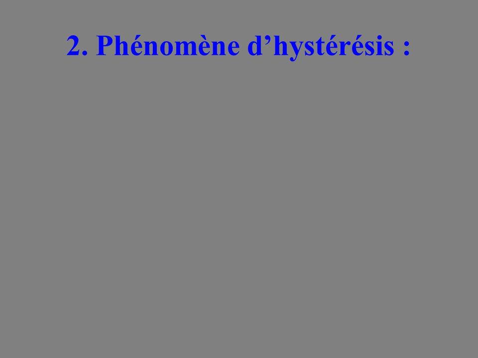 1. Structure dun matériau ferromagnétique : Matériaux ferromagnétiques Domaine de Weiss 1 Lagitation des charges (protons et électrons) contenues dans