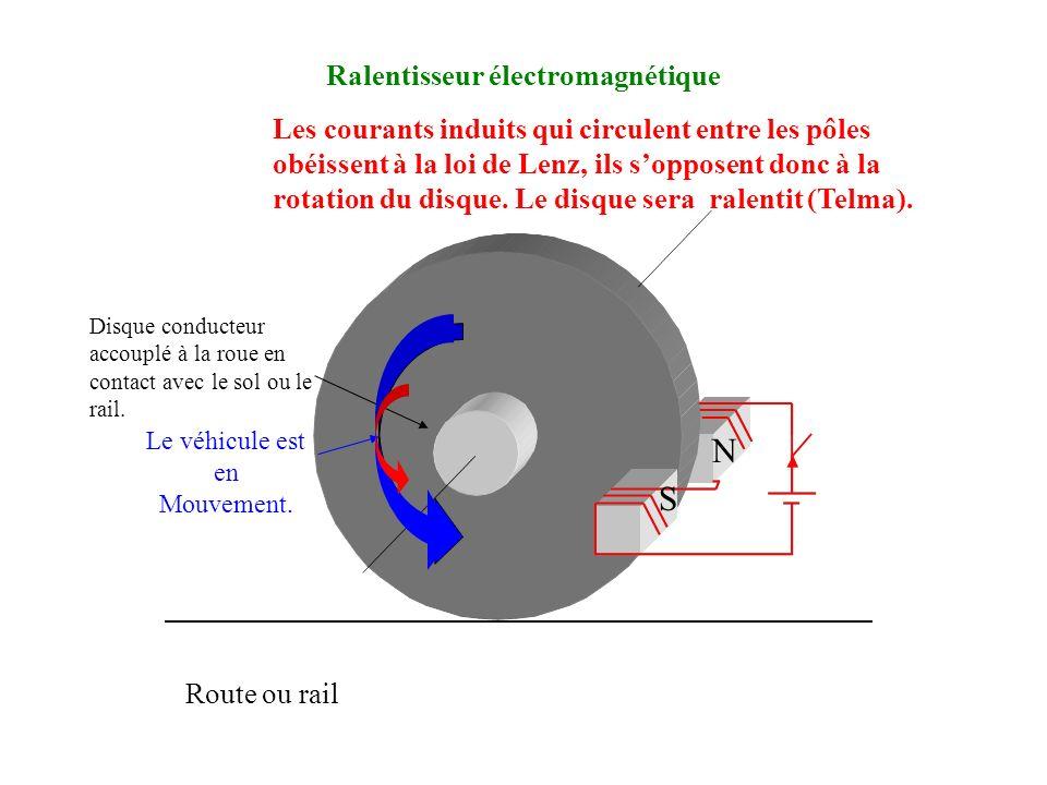 3.2. Intérêts des courants de Foucault : Chauffage par induction