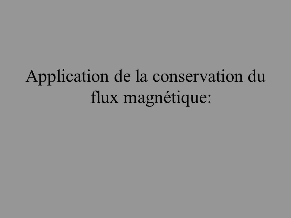 Application de la conservation du flux magnétique: