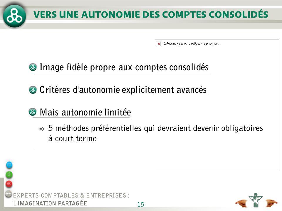 15 VERS UNE AUTONOMIE DES COMPTES CONSOLIDÉS Image fidèle propre aux comptes consolidés Critères d'autonomie explicitement avancés Mais autonomie limi